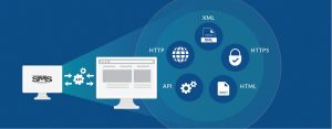 SMS Service API